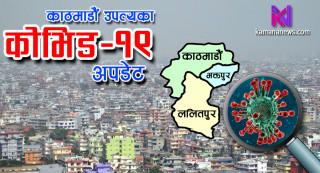 काठमाडौं उपत्यकामा थपिए ९७३ कोरोना संक्रमित