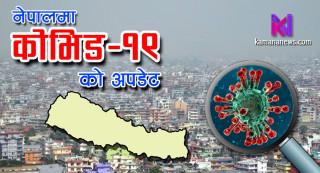 नेपालमा पछिल्लो २४ घण्टामा थपिए ५०२ कोरोना संक्रमित, कहाँ कति ? विवरणसहित