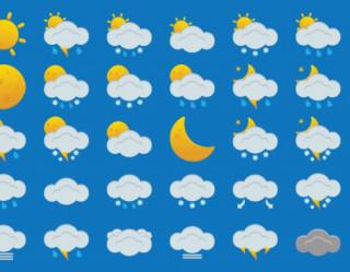 चिसो बढ्दै, देशभर कस्तो रहन्छ मौसम?
